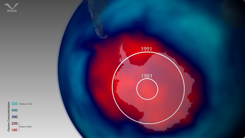 Depletion of the ozone layer. Notice how 'the hole' (in red) is getting wider with time